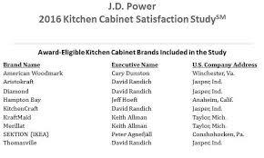 kitchen cabinets brands classy ideas 15 high end hbe kitchen