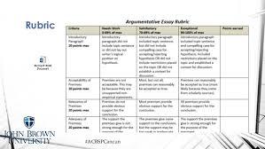 brad gatlin and ryan ladner using argumentative essays to improve c rubric acbspcancun 14