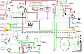 200cc dirt bike wiring diagram on 200cc images free download Pocket Bike Wiring Diagram 200cc dirt bike wiring diagram 19 x2 pocket bike wiring diagram sunl 100cc wiring diagrams 49cc pocket bike wiring diagram