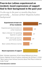 Trump Administration Org Chart Many Latinos Blame Trump Administration For Worsening