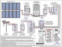 solar panel system wiring diagram solar diy wiring diagrams