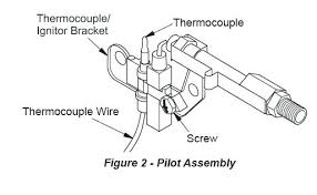 lennox thermocouple. fireplace thermopile lowes heating parts inch lennox thermocouple replacement sensor