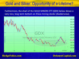 Gold And Silver Opportunity Of A Lifetime