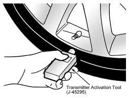 L3 TPMS Altima Fig 1 tire pressure monitor system tpms readingrat net on generac smart transfer switch wiring diagram