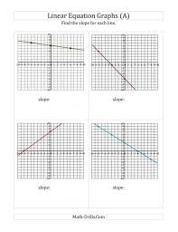 large size of finding slope from a linear equation graph worksheets math aids algebra find 00