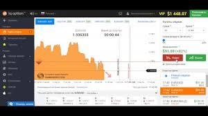 Брокер stockpair: обзор компании бинарных опционов