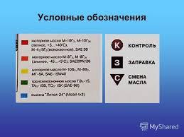 Презентация на тему Техническое обслуживание тракторов МТЗ  3 Условные обозначения