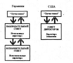 Особенности корпоративной модели социального государства курсовая