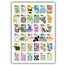 Abc Alphabet Poster Kids Educational Wall Charts Classroom