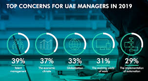 Department Of Labor Salary Chart Uae Salary Guide What You Should Be Paid In 2019 News