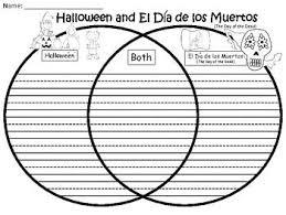 Dia De Los Muertos And Halloween Venn Diagram A Halloween El Dia De Los Muertos Venn Diagram Compare