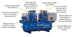quincy compressor wiring diagram wiring diagrams and schematics wiring diagram for jenny air pressor index ing of