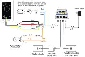 telephone extension wiring diagram australia wiring diagram Wiring Diagram For Phone Line telephone extension wiring diagram australia periodic diagrams wiring diagram for phone line