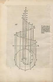 best images about manuscripts texts notebooks all truths are easy to understand once they are discovered the point is to discover them galileo galilei image albrecht duumlrer 1525