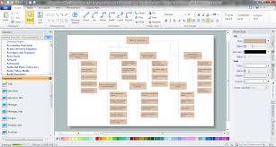 Stanford Hospital Organizational Chart Organizational Chart Software Create Organizational Chart