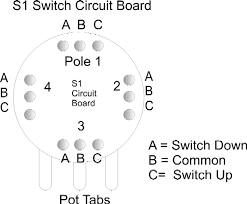 wiring tip using an s1 switch jbe pickups jbe pickups s1 switch bottom view