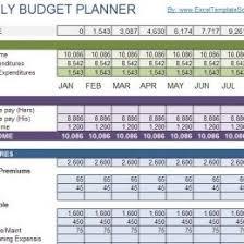 Free Google Docs Budget Templates 44111960147 Google Sheets