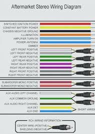 aftermarket wiring harness radio wiring diagram marine radio wiring aftermarket radio wiring harness color code at Stereo Wiring Harness Color Codes