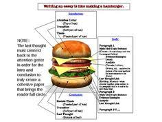 essay outline graphic organizer full circle writing graphic paragraph and essay structure powerpoint