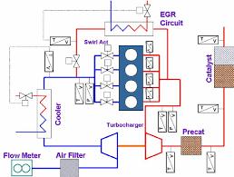 fiat 1 9 multijet engine layout figure 1 of 2 fig 1 fiat 1 9 multijet engine layout
