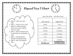 T Chart For Teaching Elapsed Time Elapsed Time T Chart Notes