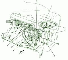 1996 chevrolet s10 wiring diagram wiring diagram 1996 Chevy Blazer Wiring Diagram chevy s10 wiring harness s diagram and 1997 chevy blazer wiring diagram