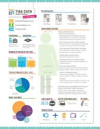 Resume Infographic Template Infographics Examples Here are a list of great examples of 25
