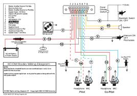 sony wiring harness diagram wiring diagram Sony Cdx Gt620ip Wiring Diagram sony cdx gt170 wiring diagram printable sony cdx-gt620ip wiring diagram