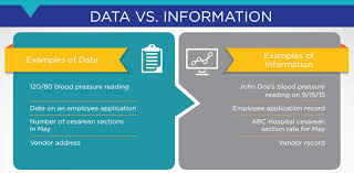 The Role Of Healthcare Data Governance In Big Data Analytics