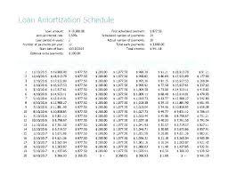 Mortgage Spreadsheet Formula Amortization Schedule Excel Formula