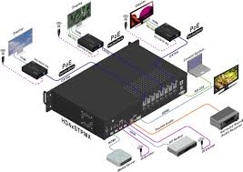 hdmi over a single cat5 or cat6 avs forum home theater hdmi over a single cat5 or cat6 avs forum home theater discussions and reviews
