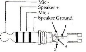 mm audio jack wiring diagram mm image wiring 3 5 mm audio socket wiring diagram jodebal com on 3 5mm audio jack wiring diagram