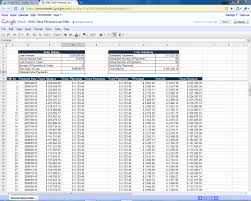 loan amortization spreadsheet template loan amortization schedule excel template hondenrassen