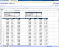 loan amortizing loan amortization schedule excel template hondenrassen