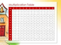 Multiplication Table x - ppt download