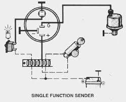 vdo electric oil pressure gauge wiring diagram wiring diagram vdo marine oil pressure gauge wiring diagram schematics and