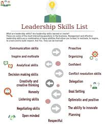 Resume Personal Skills List Archives 1080 Player