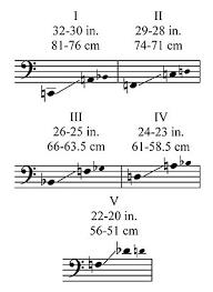 Timpani Wikipedia