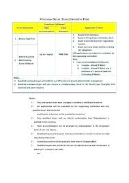 Employee Referral Program Policy Template Letter