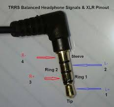 balanced cables make a trrs balanced hedphone cable or adapter