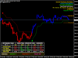 Nifty Live Chart With Buy Sell Signals In Mt4 Buysellnifty Mt4 Realtimefeed Autorobo Trading