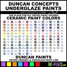 Duncan Concepts Color Chart Bright Kiwi Concepts Underglaze Ceramic Paints Cn182 2