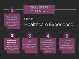 healthcare experience required for pa school the ultimate guide health care experience required by pa school the ultimate guide