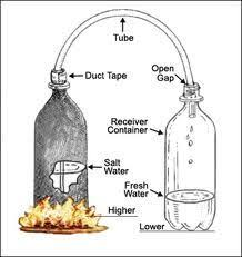 homemade survival water filter. 183 Best Preps | Water, Water Images On Pinterest Emergency Preparedness, Bushcraft And Survival Homemade Filter