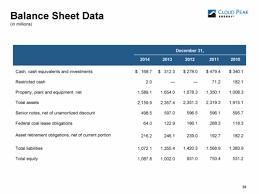 Example Classified Balance Sheet Cash And Cash Equivalents Wikipedia