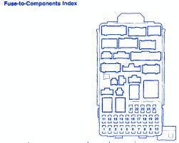 2005 honda crv fuse box diagram pat electrical wiring diagrams Radio for 2005 Honda CR-V Fuse Box Diagram 2005 honda crv fuse box diagram 2005 honda crv fuse box diagram crv 2200 2003 component