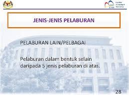 Hutang dalam negeri kerajaan persekutuan. Jabatan Akauntan Negara Malaysia Pengurusan Pelaburan Kerajaan Persekutuan