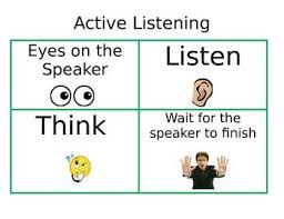 Active Listening Chart Active Listening Anchor Charts Chart