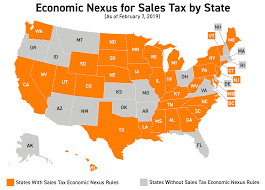 Out Of State Sales Tax Compliance Is A New Fact Of Life For