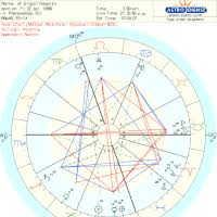 Birth Charts From Famous People Through History By Bojana